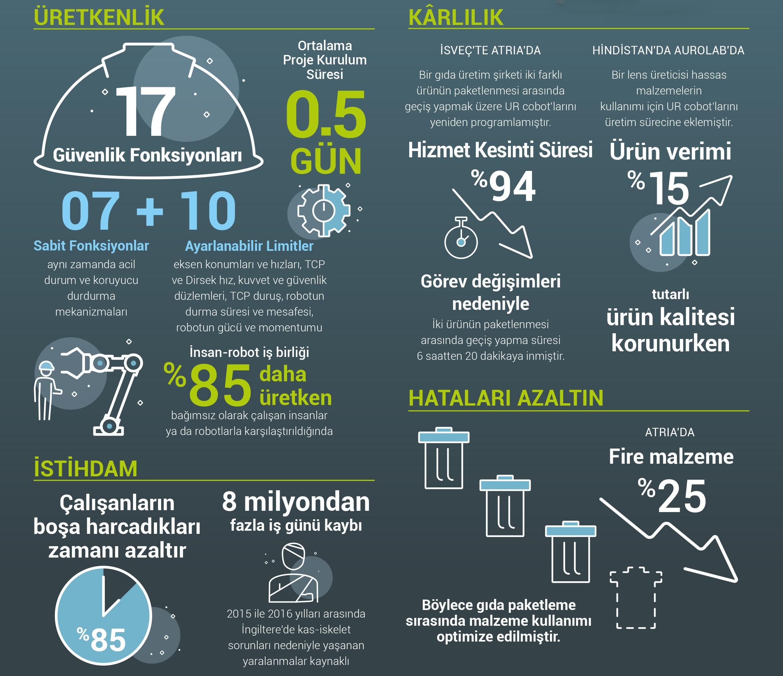 UR_enerjitasarrufublog_gorsel